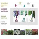 i giardini sensoriali